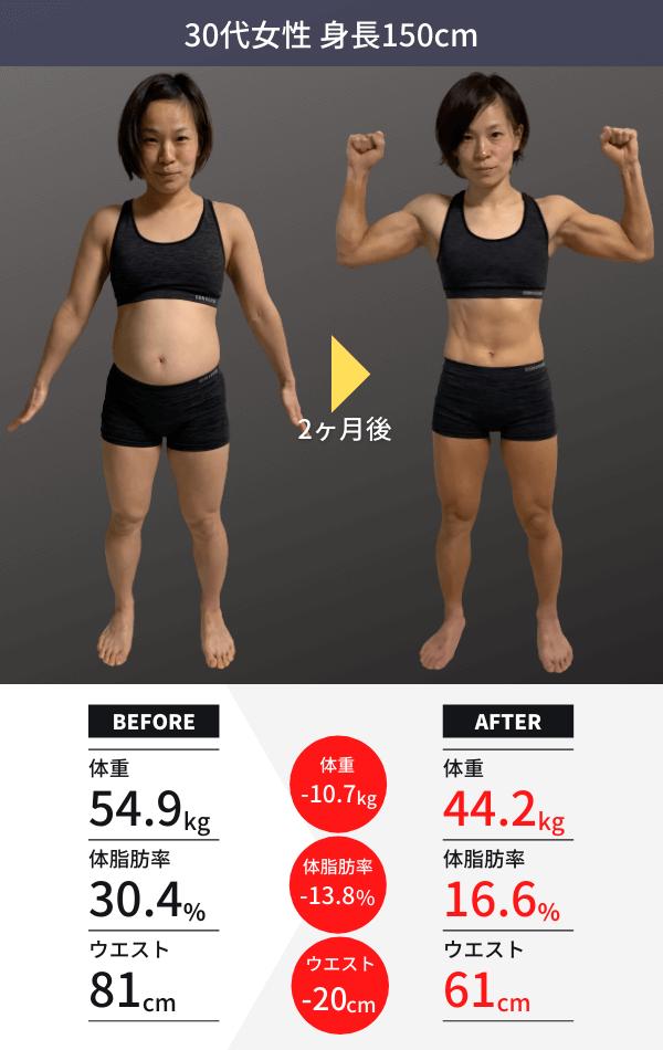 30代女性(身長150cm)の2ヶ月のダイエット結果。体重-10.7kg。体脂肪率-13,8%。ウエスト-20cm。
